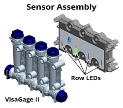 Liquid Blockage Monitor Sensor Assembly with VisaGage II
